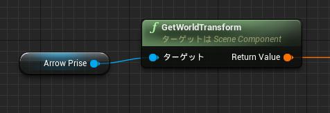 getworldtransform